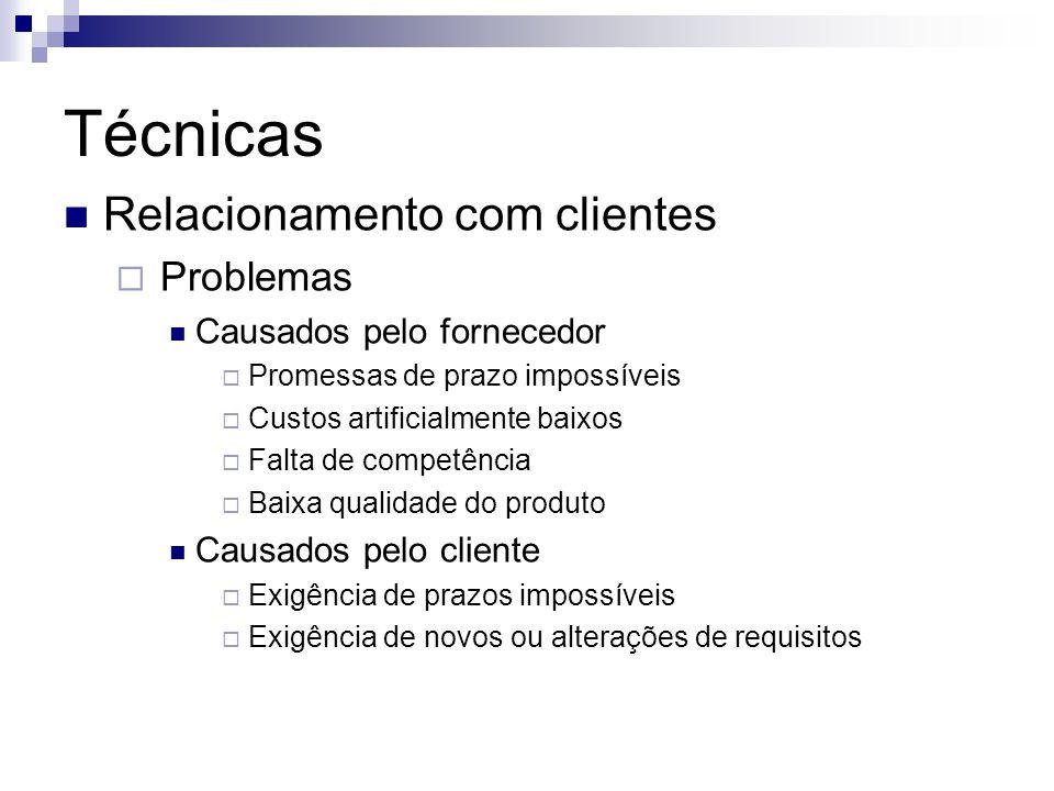 Técnicas Relacionamento com clientes Problemas Causados pelo fornecedor Promessas de prazo impossíveis Custos artificialmente baixos Falta de competên