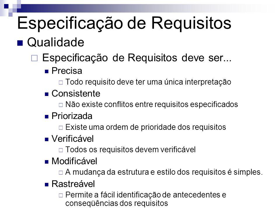 Especificação de Requisitos Qualidade Especificação de Requisitos deve ser... Precisa Todo requisito deve ter uma única interpretação Consistente Não