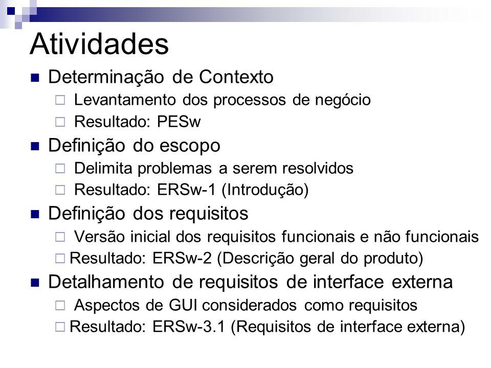 Atividades Determinação de Contexto Levantamento dos processos de negócio Resultado: PESw Definição do escopo Delimita problemas a serem resolvidos Re