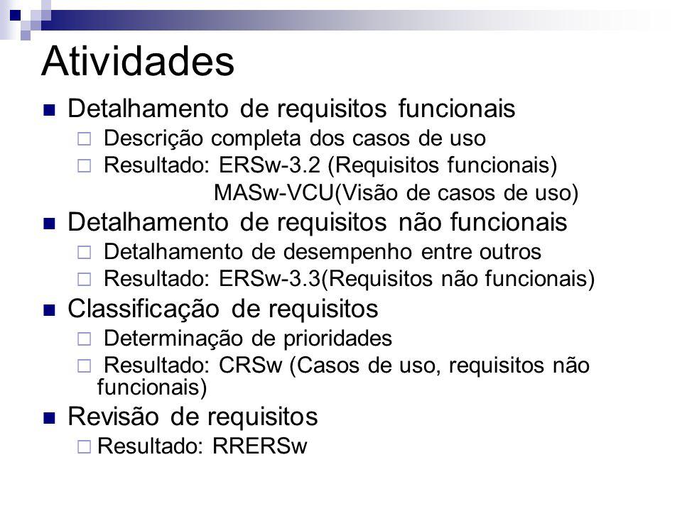 Atividades Detalhamento de requisitos funcionais Descrição completa dos casos de uso Resultado: ERSw-3.2 (Requisitos funcionais) MASw-VCU(Visão de cas