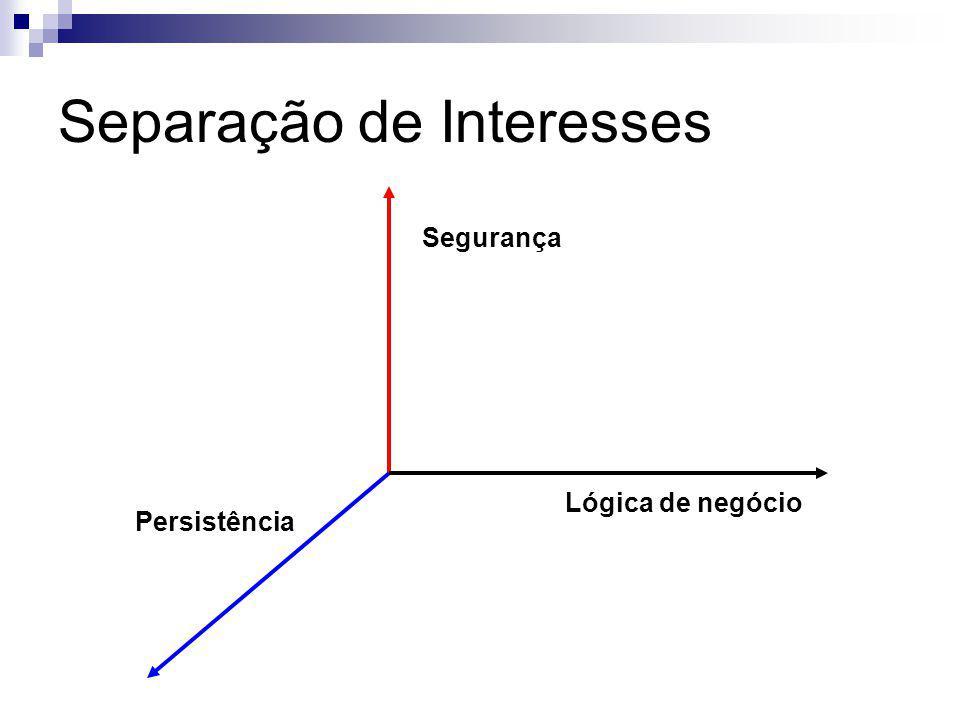 Separação de Interesses Lógica de negócio Persistência Segurança