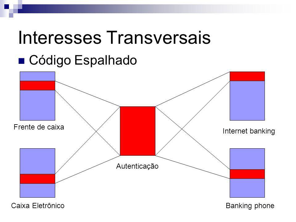 Interesses Transversais Código Espalhado Frente de caixa Caixa Eletrônico Internet banking Banking phone Autenticação