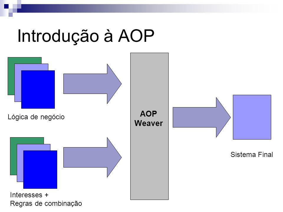 Introdução à AOP Lógica de negócio Interesses + Regras de combinação AOP Weaver Sistema Final