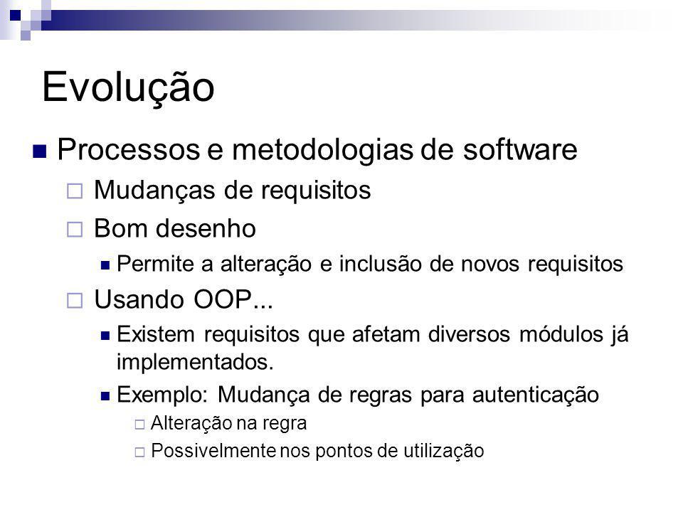 Evolução Processos e metodologias de software Mudanças de requisitos Bom desenho Permite a alteração e inclusão de novos requisitos Usando OOP... Exis