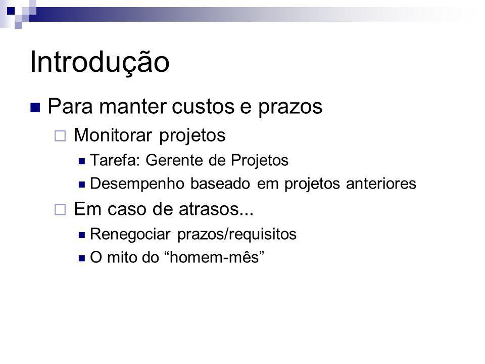 Introdução Para manter custos e prazos Monitorar projetos Tarefa: Gerente de Projetos Desempenho baseado em projetos anteriores Em caso de atrasos...