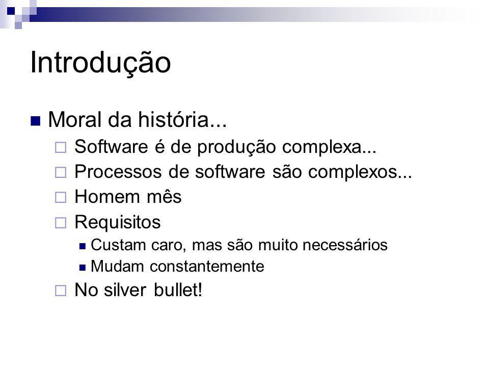 Introdução Moral da história... Software é de produção complexa... Processos de software são complexos... Homem mês Requisitos Custam caro, mas são mu