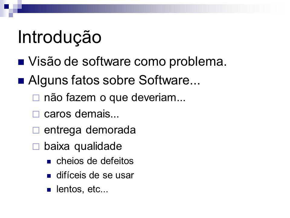 Introdução Visão de software como problema. Alguns fatos sobre Software... não fazem o que deveriam... caros demais... entrega demorada baixa qualidad