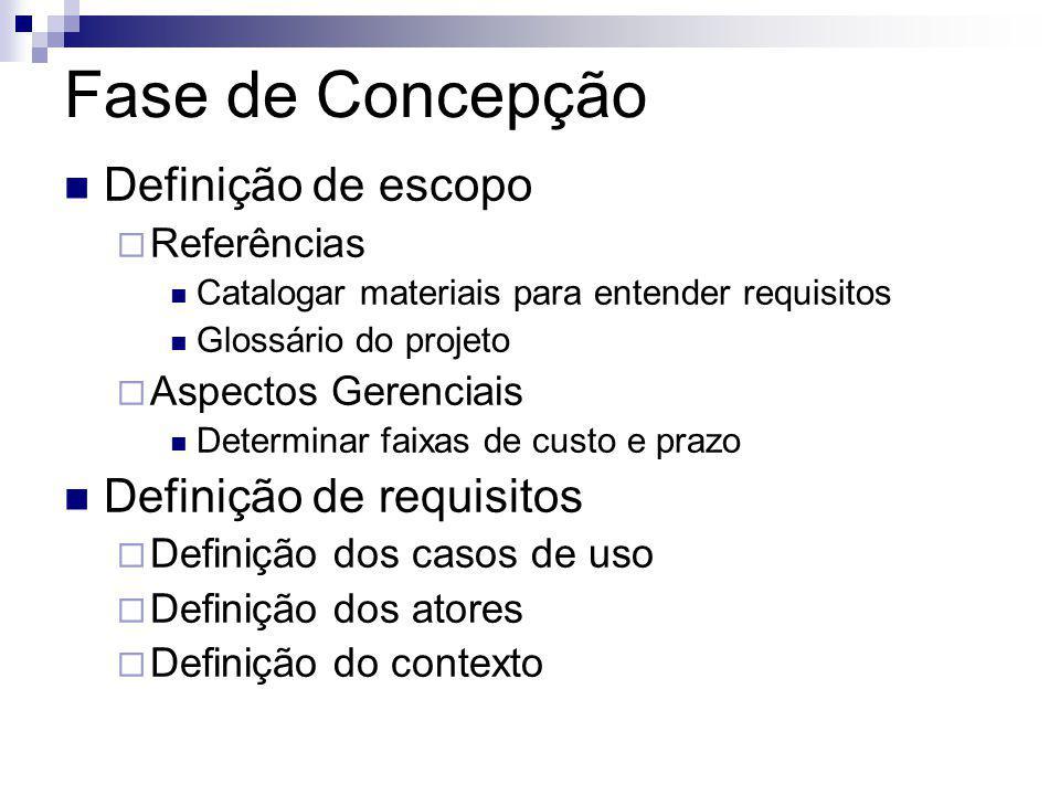 Fase de Concepção Definição de escopo Referências Catalogar materiais para entender requisitos Glossário do projeto Aspectos Gerenciais Determinar fai