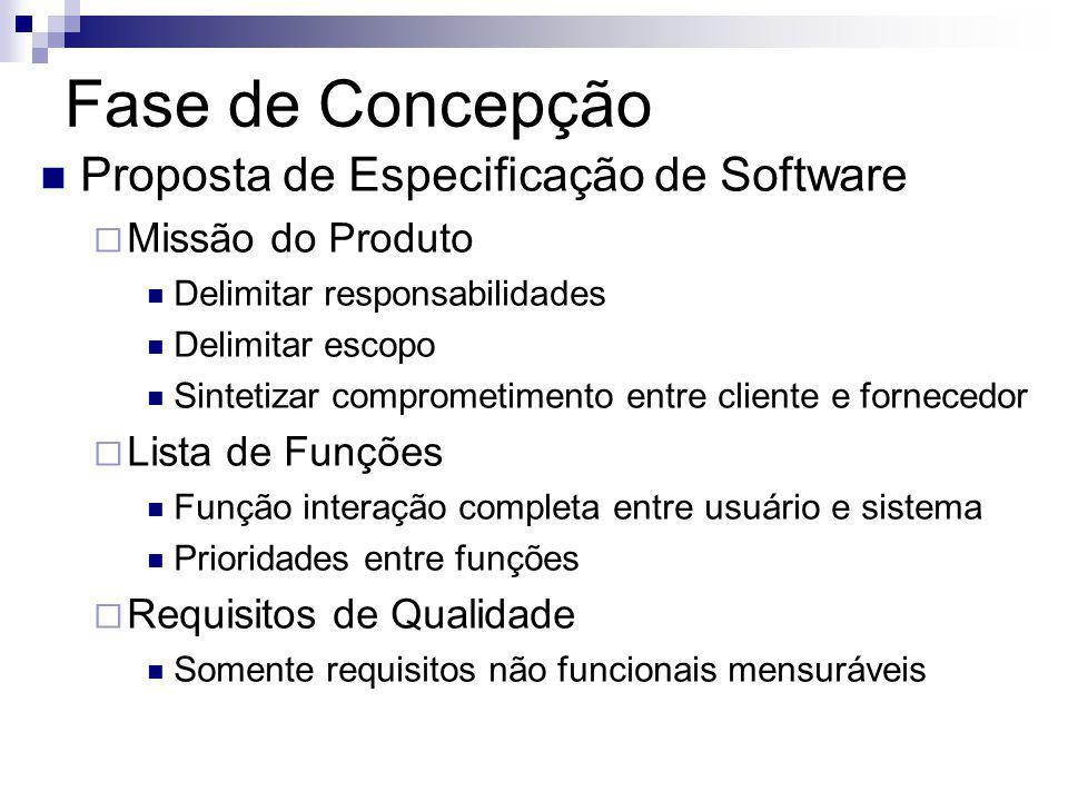 Fase de Concepção Proposta de Especificação de Software Missão do Produto Delimitar responsabilidades Delimitar escopo Sintetizar comprometimento entr