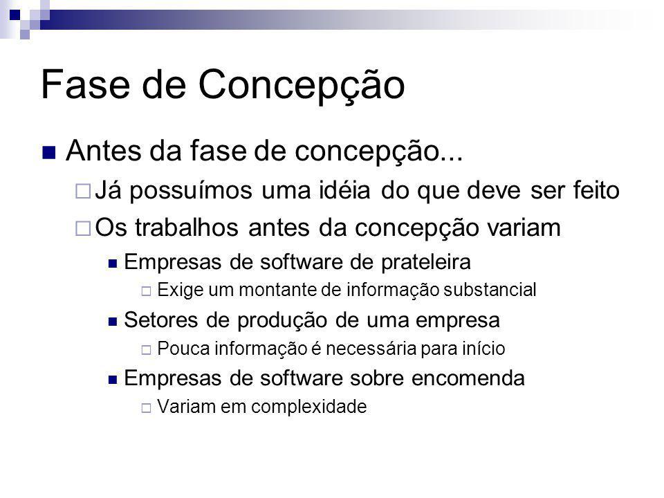 Fase de Concepção Antes da fase de concepção... Já possuímos uma idéia do que deve ser feito Os trabalhos antes da concepção variam Empresas de softwa