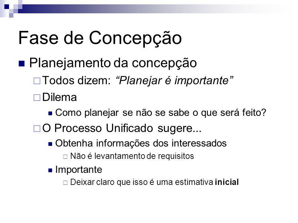 Fase de Concepção Planejamento da concepção Todos dizem: Planejar é importante Dilema Como planejar se não se sabe o que será feito? O Processo Unific