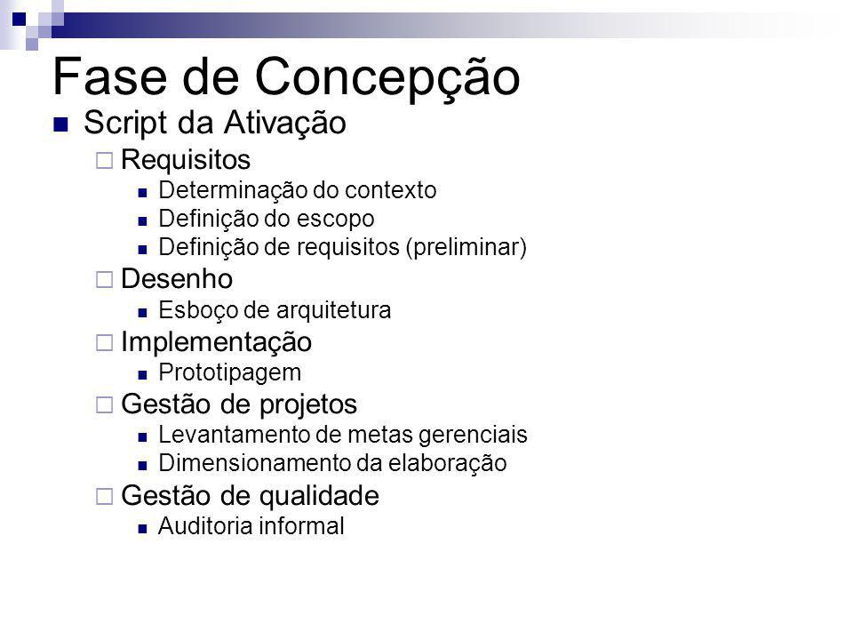 Fase de Concepção Script da Ativação Requisitos Determinação do contexto Definição do escopo Definição de requisitos (preliminar) Desenho Esboço de ar