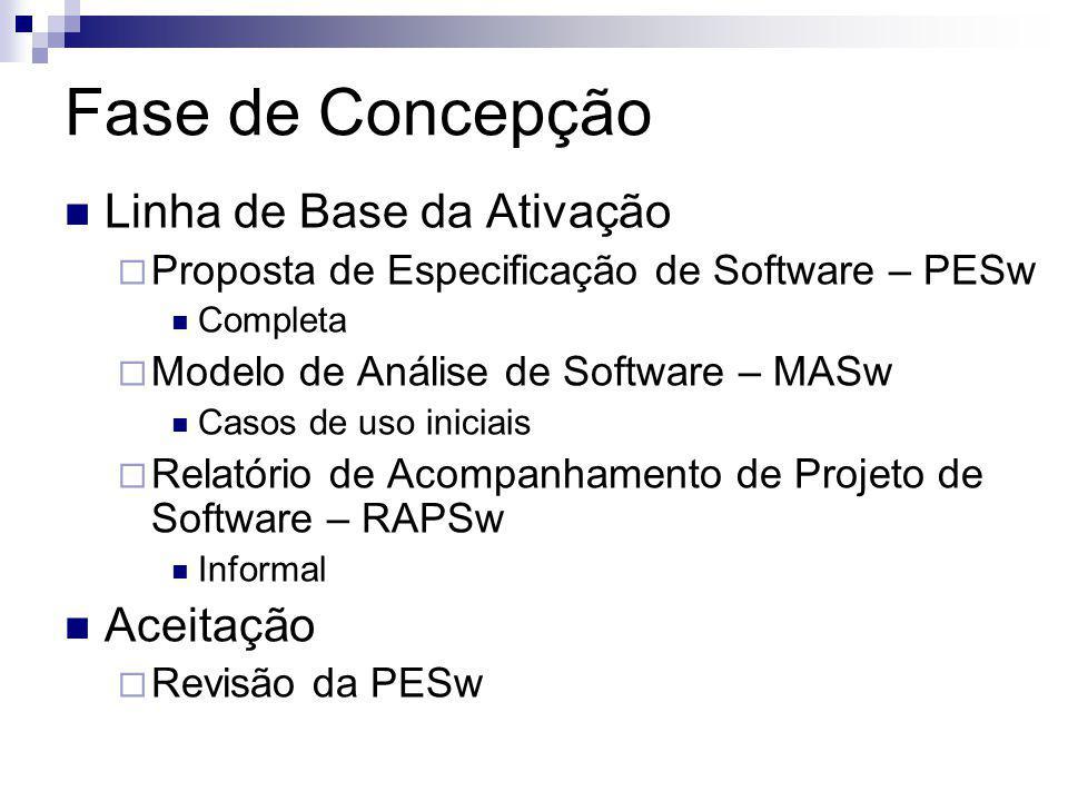 Fase de Concepção Linha de Base da Ativação Proposta de Especificação de Software – PESw Completa Modelo de Análise de Software – MASw Casos de uso in
