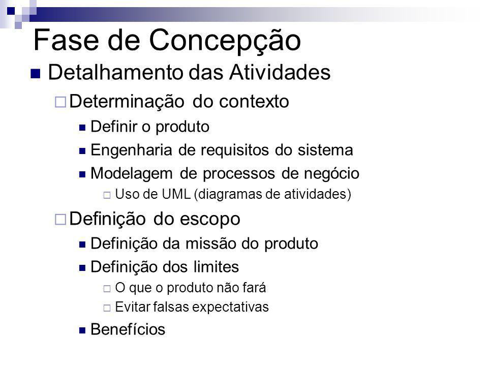 Fase de Concepção Detalhamento das Atividades Determinação do contexto Definir o produto Engenharia de requisitos do sistema Modelagem de processos de