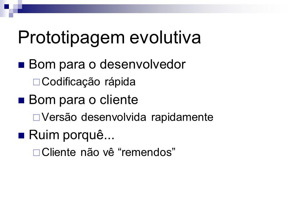 Prototipagem evolutiva Bom para o desenvolvedor Codificação rápida Bom para o cliente Versão desenvolvida rapidamente Ruim porquê... Cliente não vê re