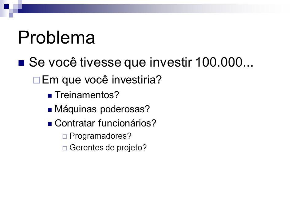 Problema Se você tivesse que investir 100.000... Em que você investiria? Treinamentos? Máquinas poderosas? Contratar funcionários? Programadores? Gere