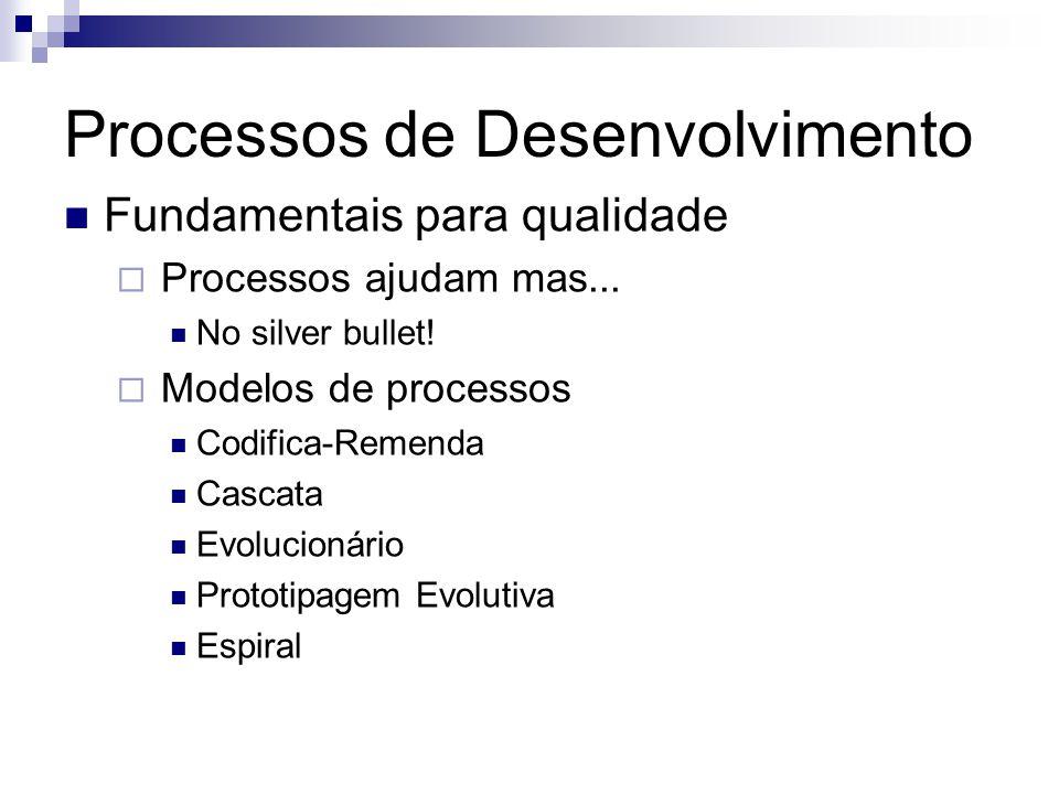 Processos de Desenvolvimento Fundamentais para qualidade Processos ajudam mas... No silver bullet! Modelos de processos Codifica-Remenda Cascata Evolu