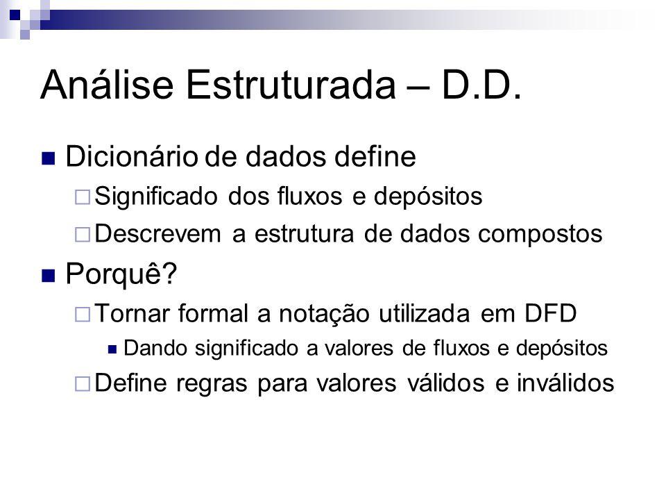 Análise Estruturada – D.D. Dicionário de dados define Significado dos fluxos e depósitos Descrevem a estrutura de dados compostos Porquê? Tornar forma