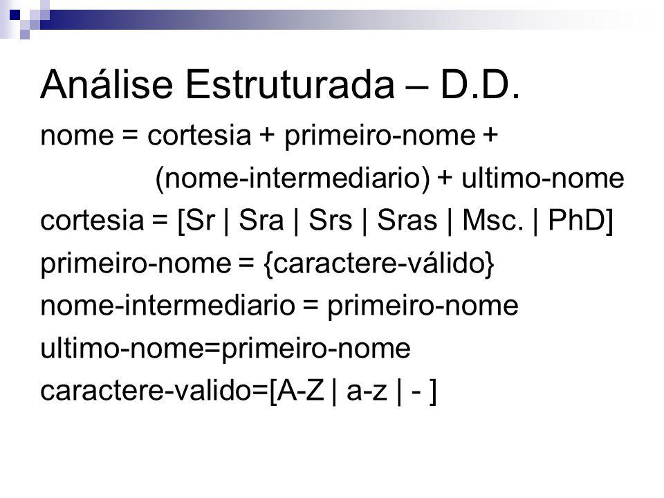 Análise Estruturada – D.D. nome = cortesia + primeiro-nome + (nome-intermediario) + ultimo-nome cortesia = [Sr | Sra | Srs | Sras | Msc. | PhD] primei