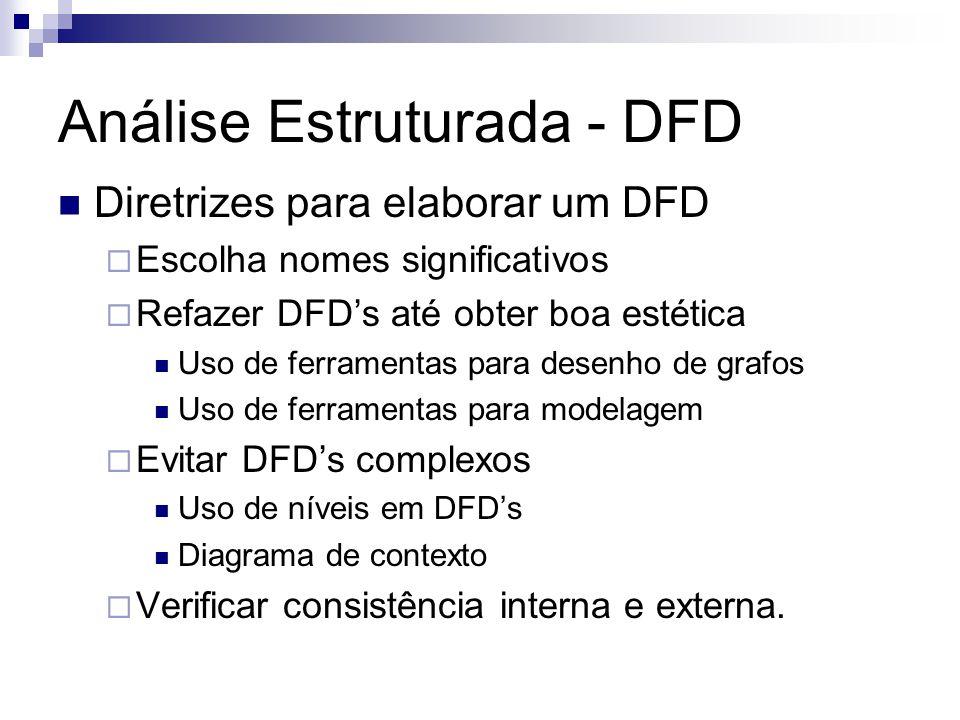 Diretrizes para elaborar um DFD Escolha nomes significativos Refazer DFDs até obter boa estética Uso de ferramentas para desenho de grafos Uso de ferr
