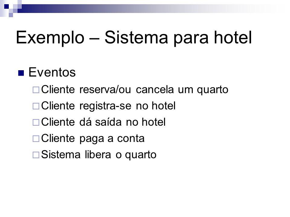 Exemplo – Sistema para hotel Eventos Cliente reserva/ou cancela um quarto Cliente registra-se no hotel Cliente dá saída no hotel Cliente paga a conta