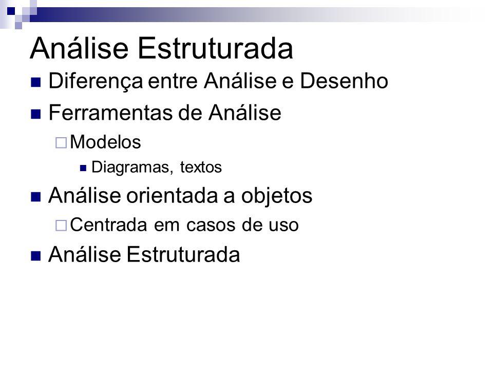 Análise Estruturada - DFD