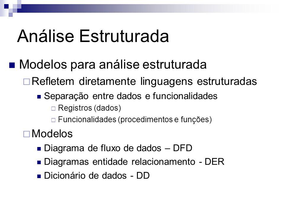Modelos para análise estruturada Refletem diretamente linguagens estruturadas Separação entre dados e funcionalidades Registros (dados) Funcionalidade