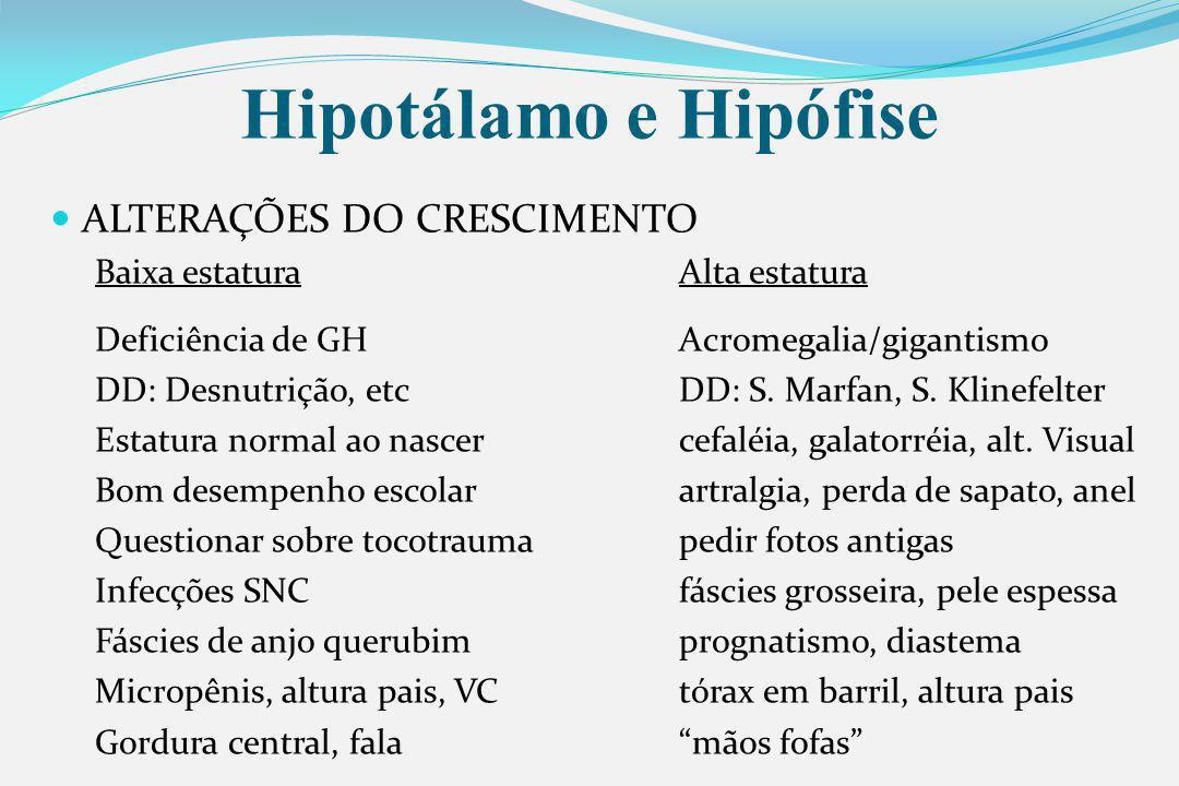 Hipotálamo e Hipófise ALTERAÇÕES DO CRESCIMENTO Baixa estaturaAlta estatura Deficiência de GH Acromegalia/gigantismo DD: Desnutrição, etcDD: S.