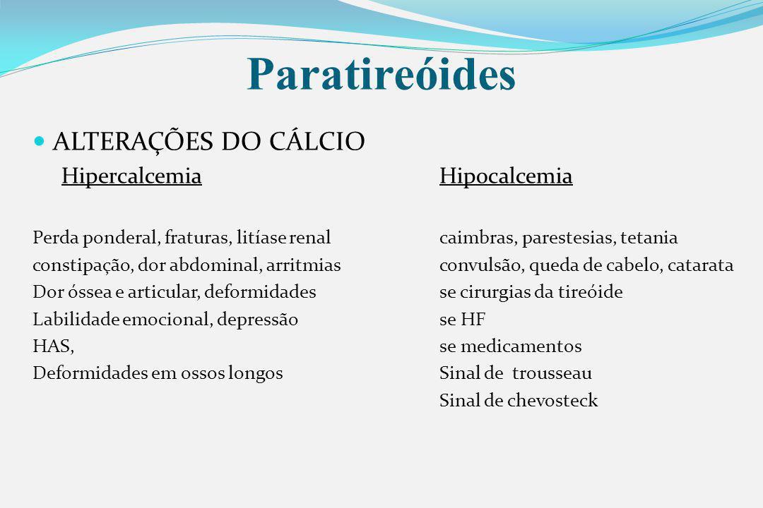 ALTERAÇÕES DO CÁLCIO HipercalcemiaHipocalcemia Perda ponderal, fraturas, litíase renalcaimbras, parestesias, tetania constipação, dor abdominal, arritmiasconvulsão, queda de cabelo, catarata Dor óssea e articular, deformidadesse cirurgias da tireóide Labilidade emocional, depressãose HF HAS, se medicamentos Deformidades em ossos longosSinal de trousseau Sinal de chevosteck