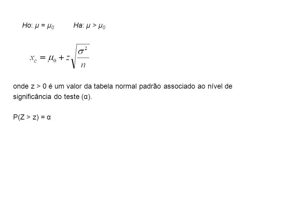 onde z > 0 é um valor da tabela normal padrão associado ao nível de significância do teste (α). P(Z > z) = α Ho: µ = µ 0 Ha: µ > µ 0