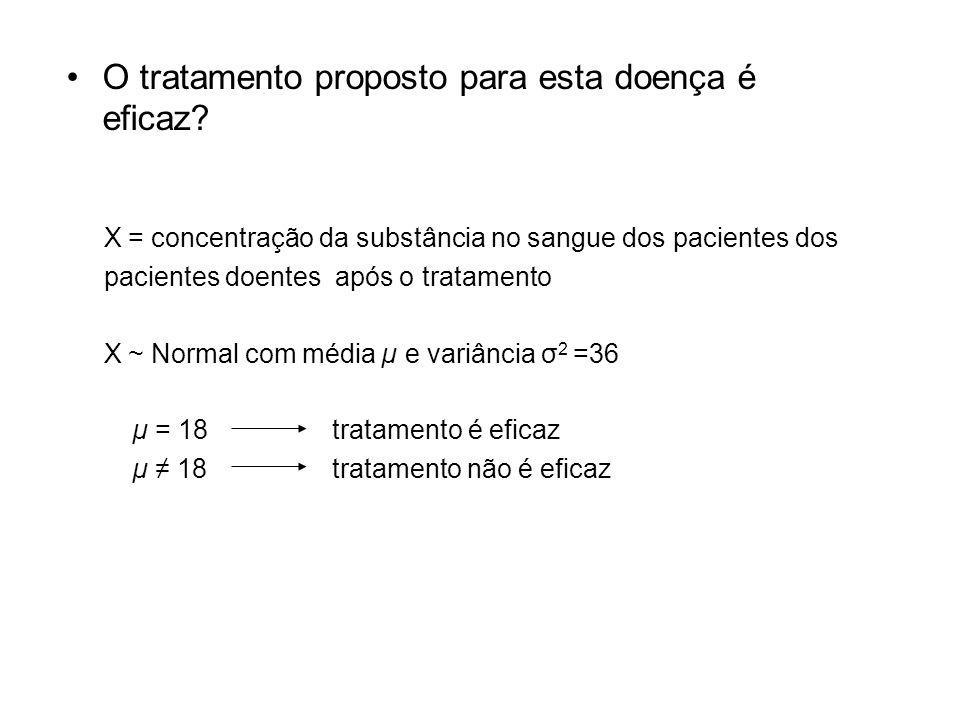 O tratamento proposto para esta doença é eficaz? X = concentração da substância no sangue dos pacientes dos pacientes doentes após o tratamento X ~ No