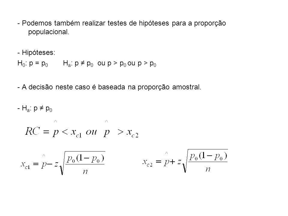 - Podemos também realizar testes de hipóteses para a proporção populacional. - Hipóteses: H 0 : p = p 0 H a : p p 0 ou p > p 0 ou p > p 0 - A decisão