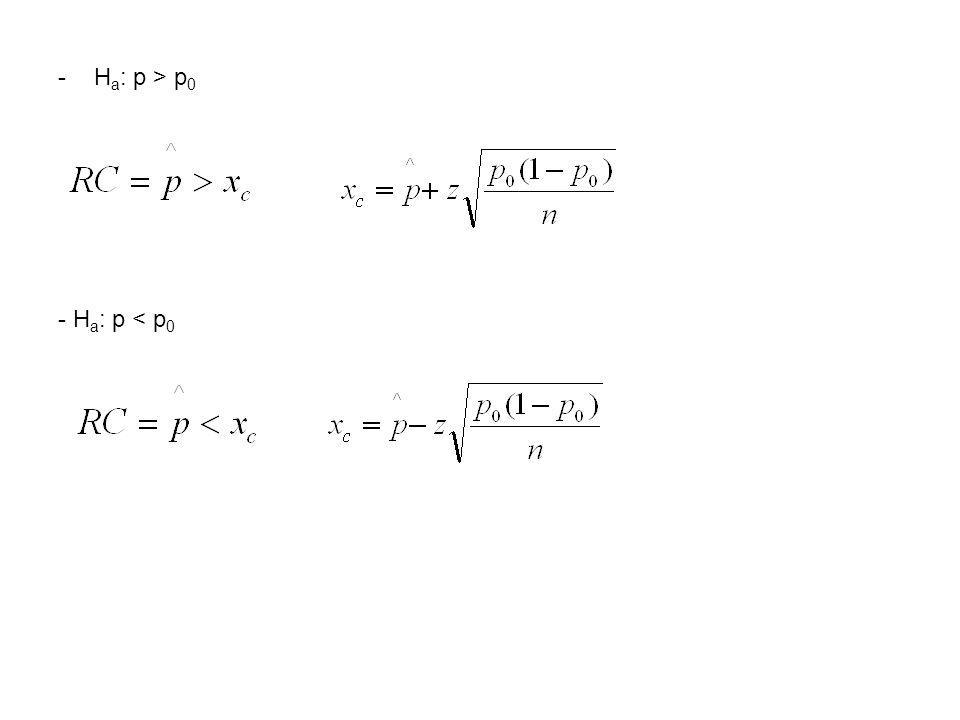 -H a : p > p 0 - H a : p < p 0