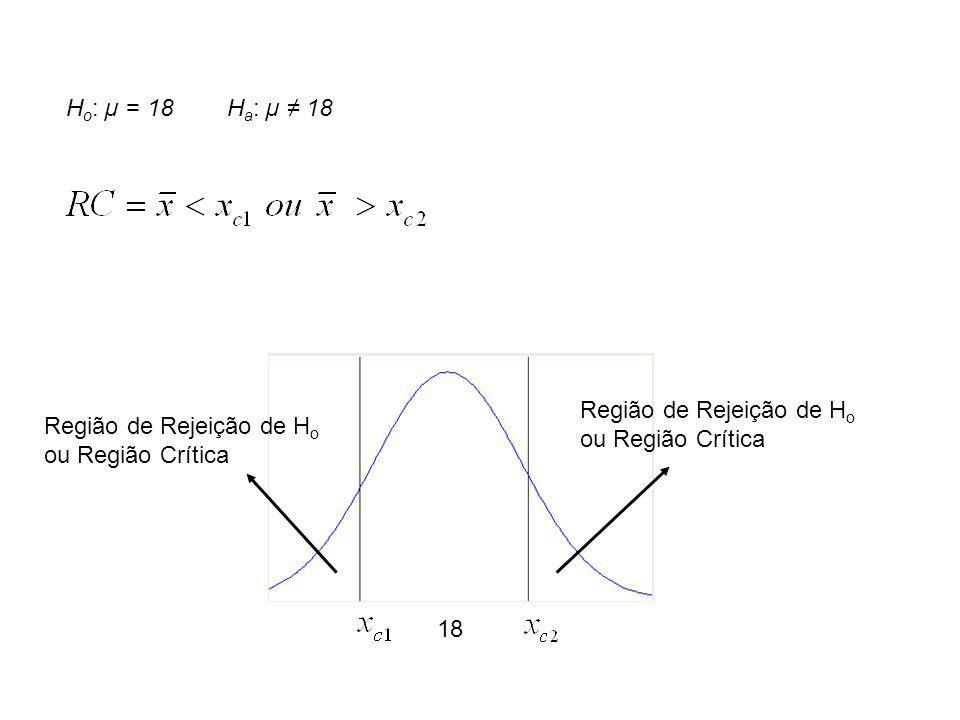 H o : µ = 18 H a : µ 18 Região de Rejeição de H o ou Região Crítica 18 Região de Rejeição de H o ou Região Crítica