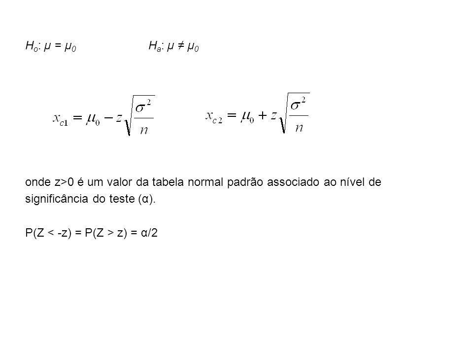 H o : µ = µ 0 H a : µ µ 0 onde z>0 é um valor da tabela normal padrão associado ao nível de significância do teste (α). P(Z z) = α/2