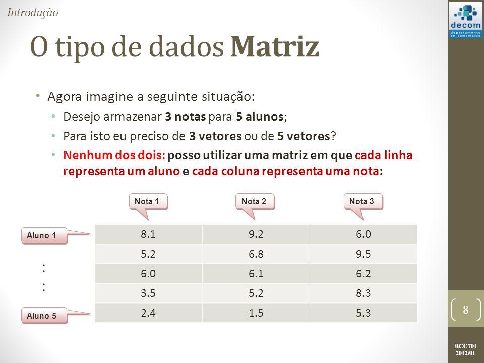 BCC701 2012/01 Matriz inversa [resultado] = inv( ) Retorna a inversa da matriz; Exemplo: A =4.