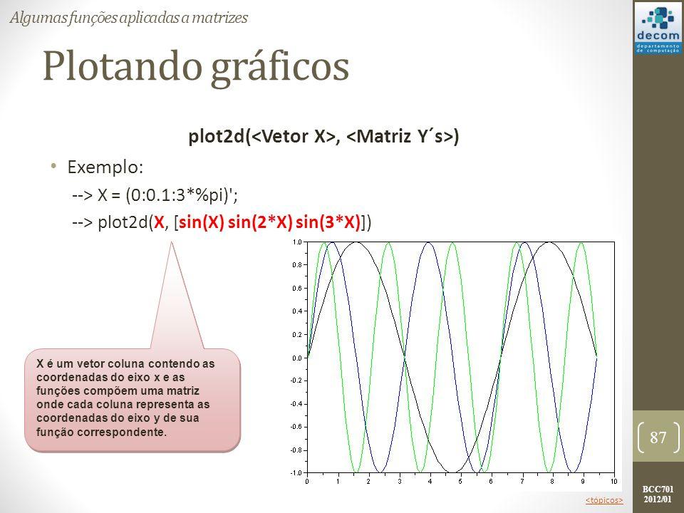 BCC701 2012/01 Plotando gráficos plot2d(, ) Exemplo: --> X = (0:0.1:3*%pi)'; --> plot2d(X, [sin(X) sin(2*X) sin(3*X)]) 87 Algumas funções aplicadas a
