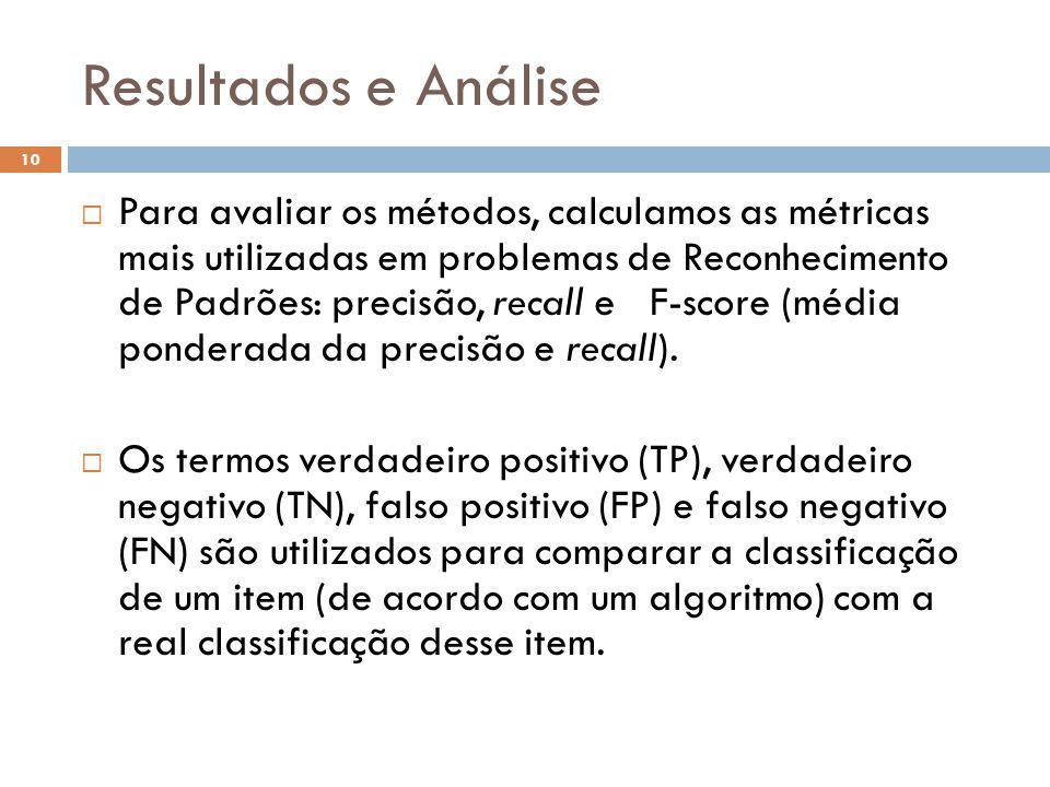Resultados e Análise 10 Para avaliar os métodos, calculamos as métricas mais utilizadas em problemas de Reconhecimento de Padrões: precisão, recall e F-score (média ponderada da precisão e recall).