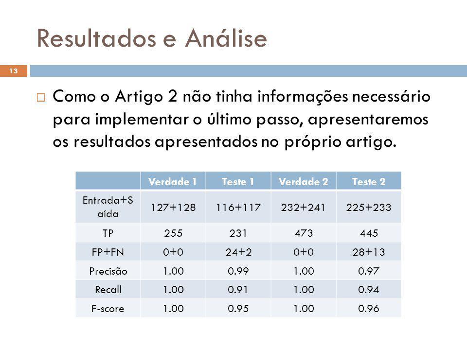 Resultados e Análise 13 Como o Artigo 2 não tinha informações necessário para implementar o último passo, apresentaremos os resultados apresentados no próprio artigo.