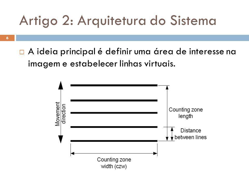 Artigo 2: Arquitetura do Sistema 7 Passos do algoritmo Detecção de movimento nas imagens e extração das pessoas Realizado através da diferença entre dois frames consecutivos.