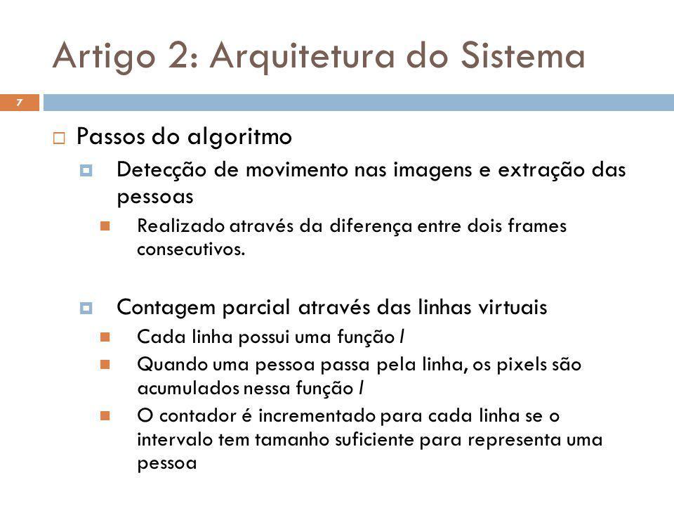 Artigo 2: Arquitetura do Sistema 8 Contagem parcial através das linhas virtuais Para saber se a pessoa está entrando ou saído da imagem, é utilizado o algoritmo de Lucas-Kanade, que calcula o fluxo óptico Um timer é necessário para limpar as linhas criadas por uma pessoa Análise das linhas para contagem final O artigo não explica direito como essa análise é realizada