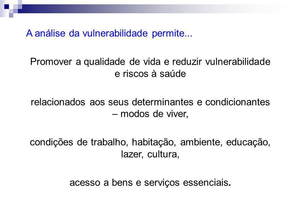 A análise da vulnerabilidade permite...