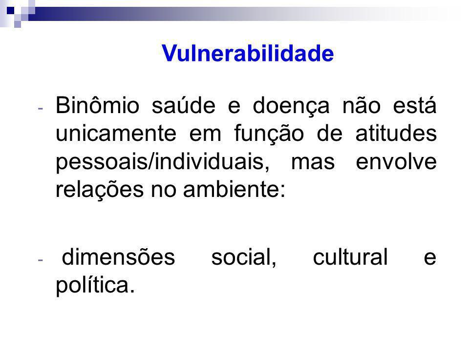 - Binômio saúde e doença não está unicamente em função de atitudes pessoais/individuais, mas envolve relações no ambiente: - dimensões social, cultural e política.
