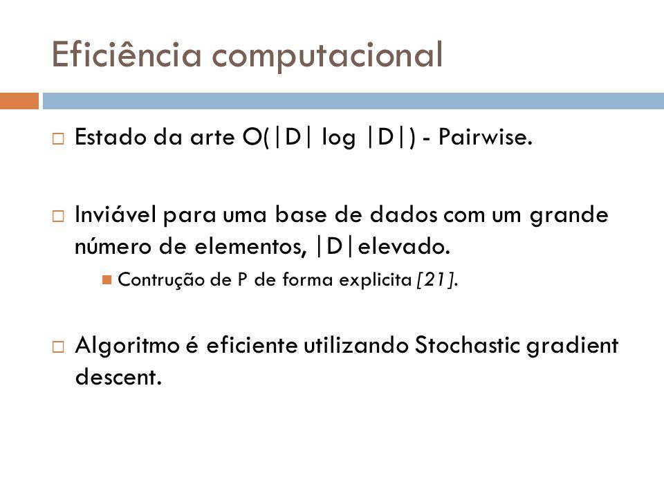 Eficiência computacional Estado da arte O(|D| log |D|) - Pairwise. Inviável para uma base de dados com um grande número de elementos, |D|elevado. Cont