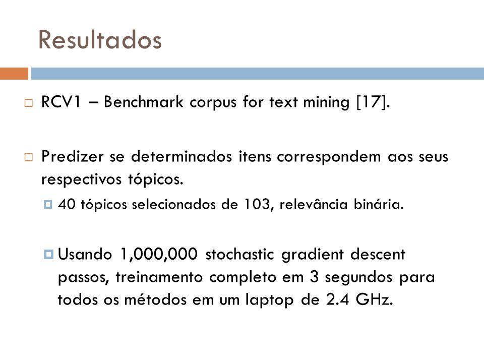 Resultados RCV1 – Benchmark corpus for text mining [17]. Predizer se determinados itens correspondem aos seus respectivos tópicos. 40 tópicos selecion