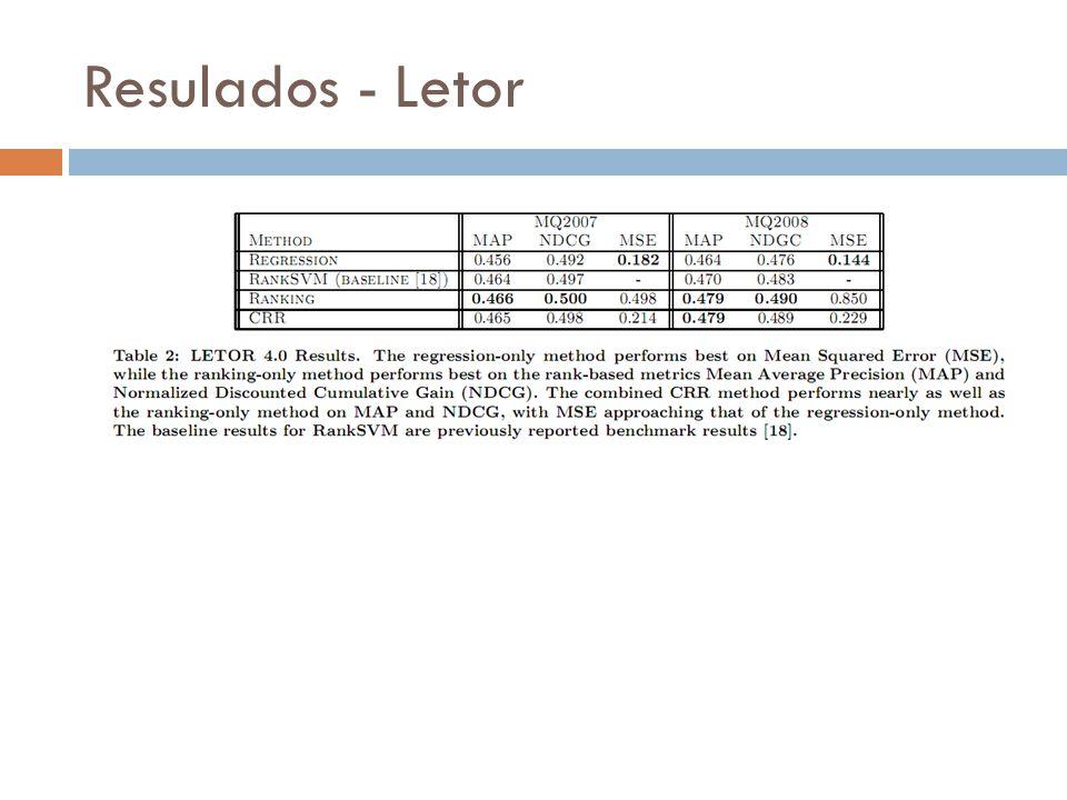 Resulados - Letor
