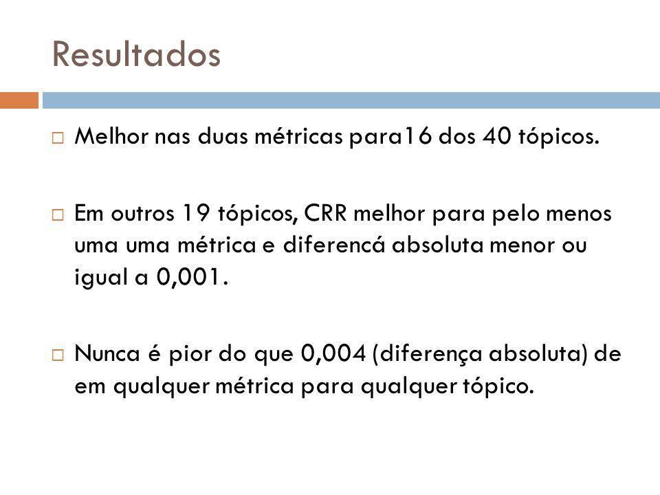 Resultados Melhor nas duas métricas para16 dos 40 tópicos. Em outros 19 tópicos, CRR melhor para pelo menos uma uma métrica e diferencá absoluta menor