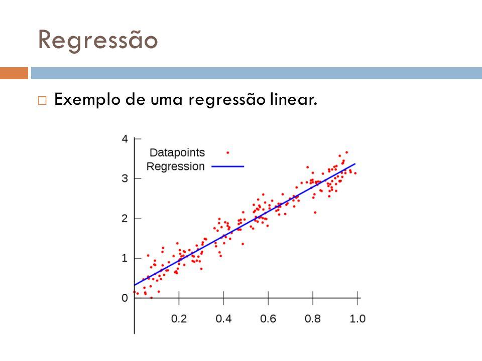 Métricas Mean Squared Error AUC Loss – Valores {0, 1} 1 AUC, onde AUC é: the area under the ROC curve [4].