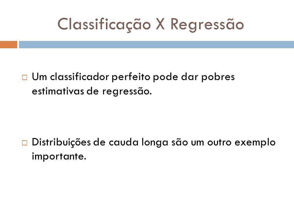 Classificação X Regressão Um classificador perfeito pode dar pobres estimativas de regressão. Distribuições de cauda longa são um outro exemplo import