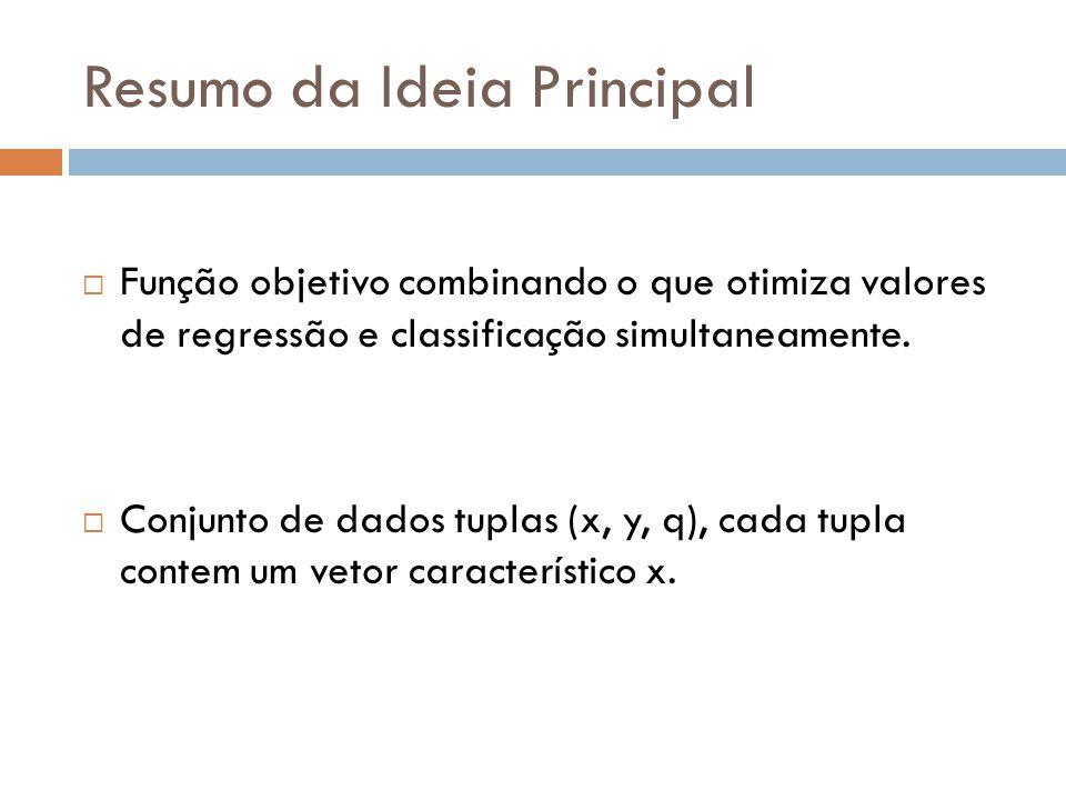 Resumo da Ideia Principal Função objetivo combinando o que otimiza valores de regressão e classificação simultaneamente. Conjunto de dados tuplas (x,